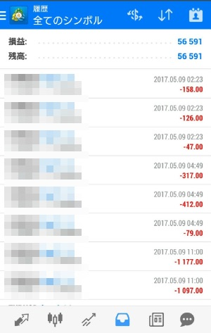 FX自動売買ツールavancer ea 2017年05月09日トレード実績