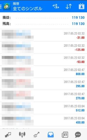 FA自動売買ツールavancer ea2017年5月23日実績