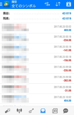 FA自動売買ツールavancer ea2017年5月25日実績