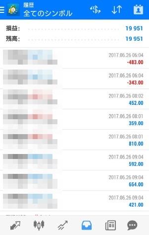 fx自動売買ツールavancer ea20170626トレード実績