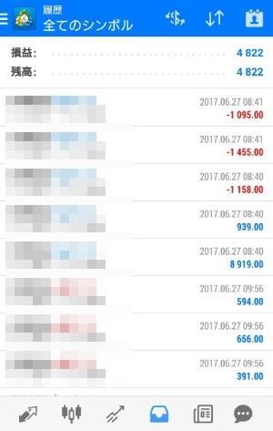 fx自動売買ツールavancer ea20170627トレード実績