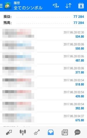 fx自動売買ツールavancer ea20170628トレード実績