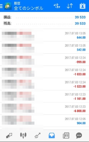 fa自動売買ツールavancer ea 2017年7月3日トレード実績
