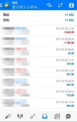 fx自動売買ツールavancer ea 2017年7月5日トレード実績