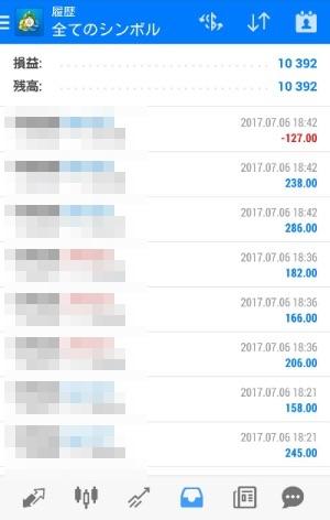 fx自動売買ツールavancer ea 2017年7月6日トレード実績