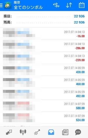 fx自動売買ツールavancer ea 2017年7月14日トレード実績