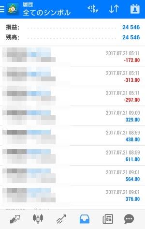 fx自動売買ツールavancer ea2017年7月21日トレード実績