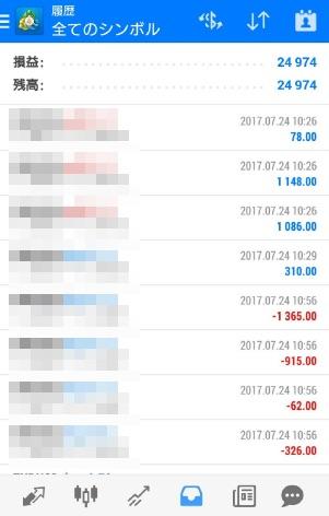 fx自動売買ツールavancer ea2017年7月24日トレード実績