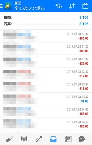 fx自動売買ツールavancer ea2017年7月28日 トレード実績