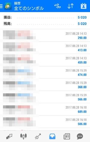fx自動売買ツールAVANCER EA 2017年8月28日トレード実績