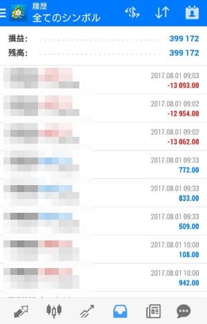 fx自動売買ツールavancer ea2017年8月1日トレード実績