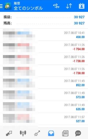 fx自動売買ツールavancer ea トレード実績2017年8月7日