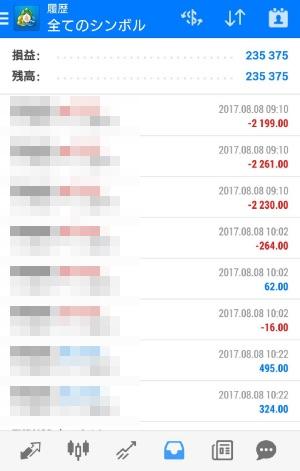 fx自動売買ツールavancer ea 2017年8月8日トレード実績