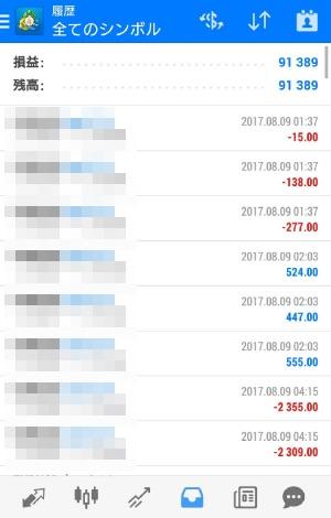 fx自動売買ツールavancer ea 2017年8月9日トレード実績