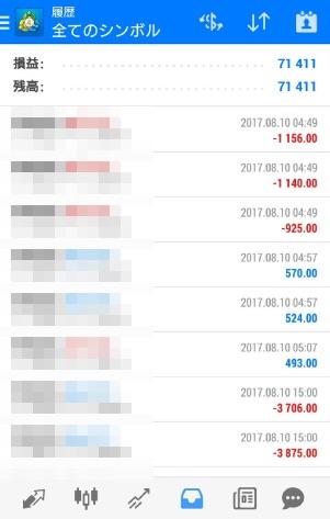 fx自動売買ツール avancer ea2017年8月10日トレード実績