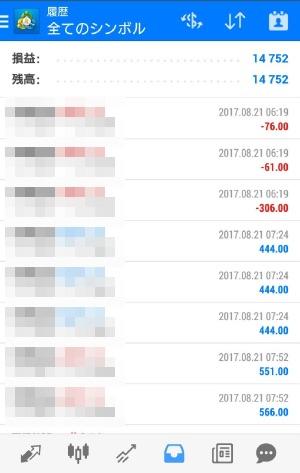 fx自動売買ツールAVANCER EA 2017年8月21日トレード実績