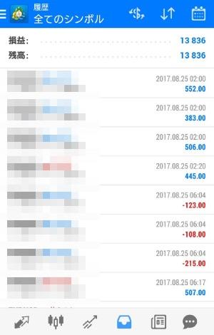 fx自動売買ツールAVANCER EA 2017年8月25日トレード実績