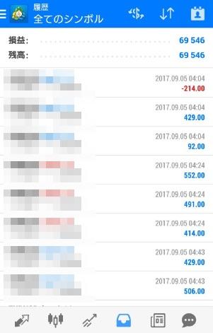 fx自動売買ツールAVANCER EA 2017年9月5日トレード実績