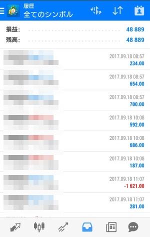 fx自動売買ツールAVANCER EA 2017年9月18日トレード実績