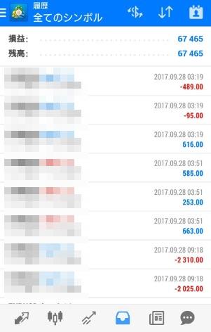 fx自動売買ツールavancer ea 2017年9月28日トレード実績