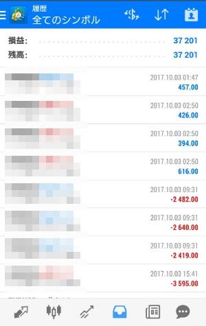 fx自動売買ツールavacer ea 2017年10月3日トレード実績