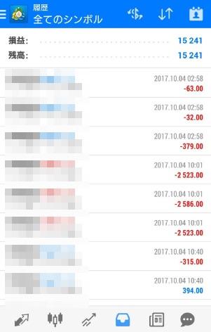 fx自動売買ツールavacer ea 2017年10月4日トレード実績