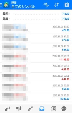 fx自動売買ツールavacer ea 2017年10月9日トレード実績