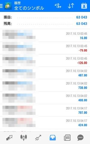 fx自動売買ツールavacer ea 2017年10月13日トレード実績