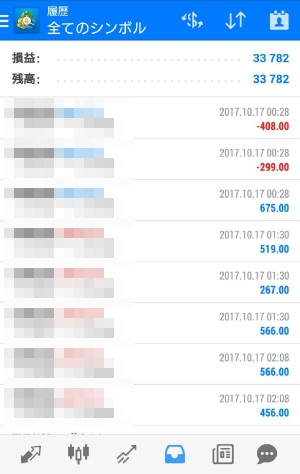 fx自動売買ツールAVANCER EA 2017年10月17日トレード実績
