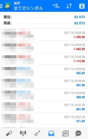 fx自動売買ツールAVANCER EA 2017年10月18日トレード実績