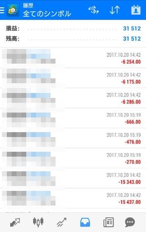 fx自動売買ツールAVANCER EA 2017年10月20日トレード実績