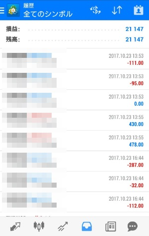 fx自動売買ツールAVANCER EA 2017年10月23日トレード実績