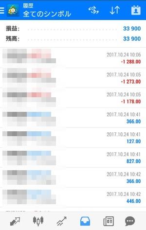 fx自動売買ツールAVANCER EA 2017年10月24日トレード実績