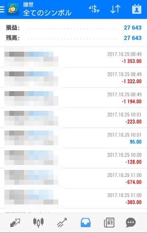fx自動売買ツールAVANCER EA 2017年10月25日トレード実績