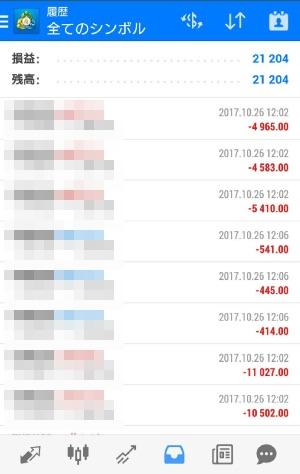 fx自動売買ツールAVANCER EA 2017年10月26日トレード実績