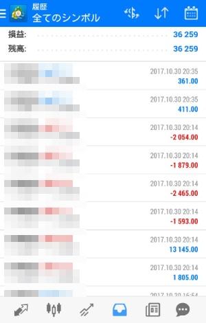 fx自動売買ツールAVANCER EA 2017年10月30日トレード実績