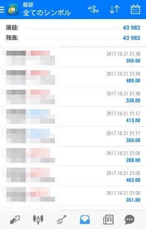fx自動売買ツールAVANCER EA 2017年10月31日トレード実績