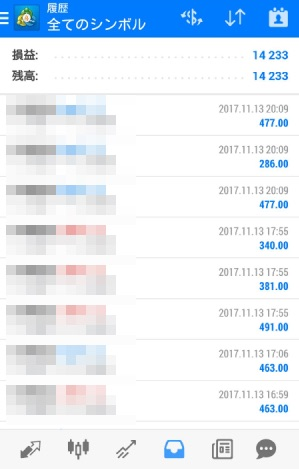 fx自動売買ツールAVANCER EA 2017年11月13日実績