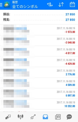 fx自動売買ツールAVANCER EA 2017年11月16日実績