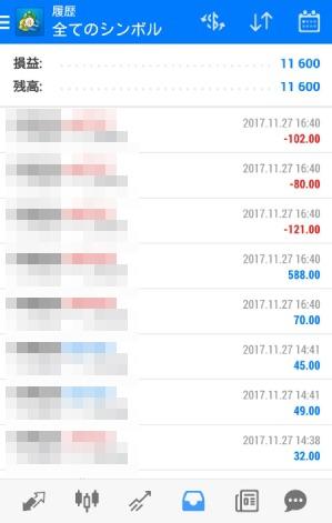fx自動売買ツールAVANCER EA 2017年11月27日トレード実績