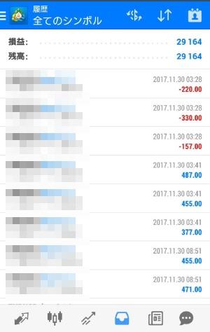 fx自動売買ツールAVANCER EA 2017年11月30日トレード実績