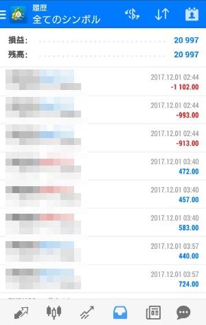 fx自動売買ツールAVANCER EA 2017年12月1日トレード実績