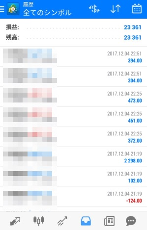 fx自動売買ツールAVANCER EA 2017年12月4日トレード実績