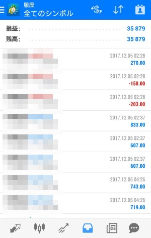 fx自動売買ツールAVANCER EA 2017年12月5日トレード実績