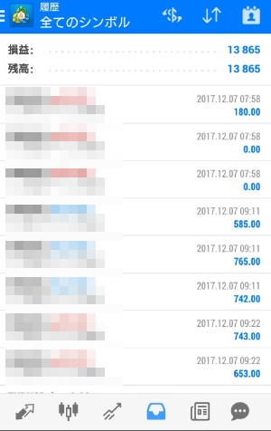 fx自動売買ツールAVANCER EA 2017年12月7日トレード実績