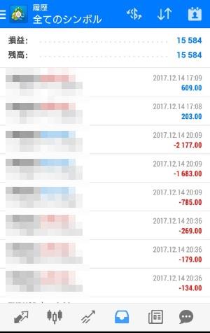 FX自動売買ツールAVANCER EA 2017年12月14日トレード実績