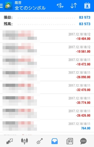 FX自動売買ツールAVANCER EA 2017年12月18日トレード実績