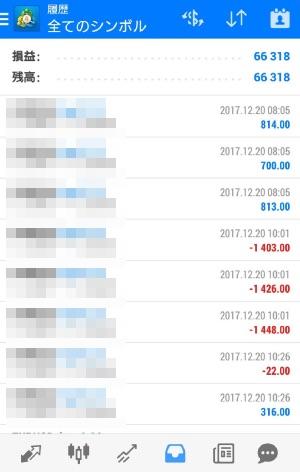 FX自動売買ツールAVANCER EA 2017年12月20日トレード実績