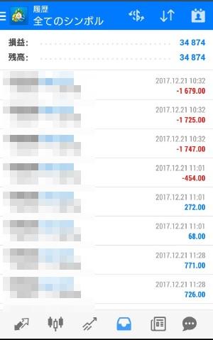 FX自動売買ツールAVANCER EA 2017年12月21日トレード実績