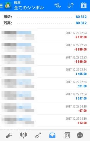 FX自動売買ツールAVANCER EA 2017年12月22日トレード実績